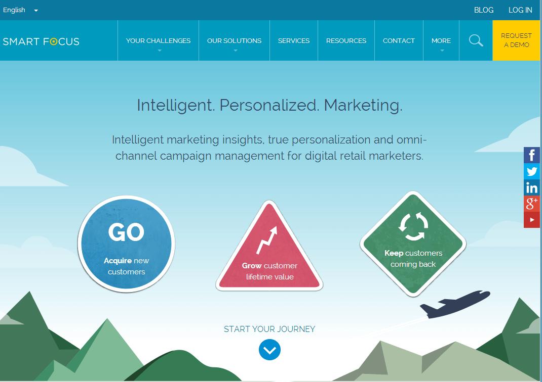 SmartFocus Marketing Platform