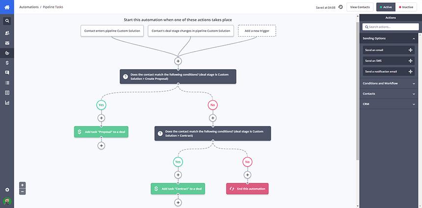ActiveCampaign - HubSpot Alternative